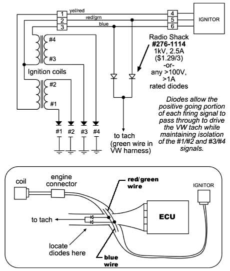TachometerWiringSchematic subaru sandrail buggy subaru sand rail wiring harness at bayanpartner.co